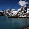 View Of Gurudongmar Lake