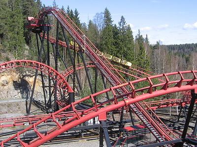 Loopen Roller Coaster Oslo