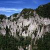 Mulu Summit Climb