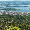 Oslo Panorama Overview