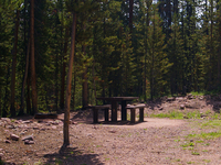 Red Banks Campground