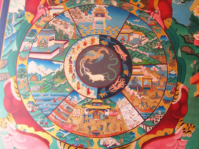 Wheel Of Life  Kopan  Monastery